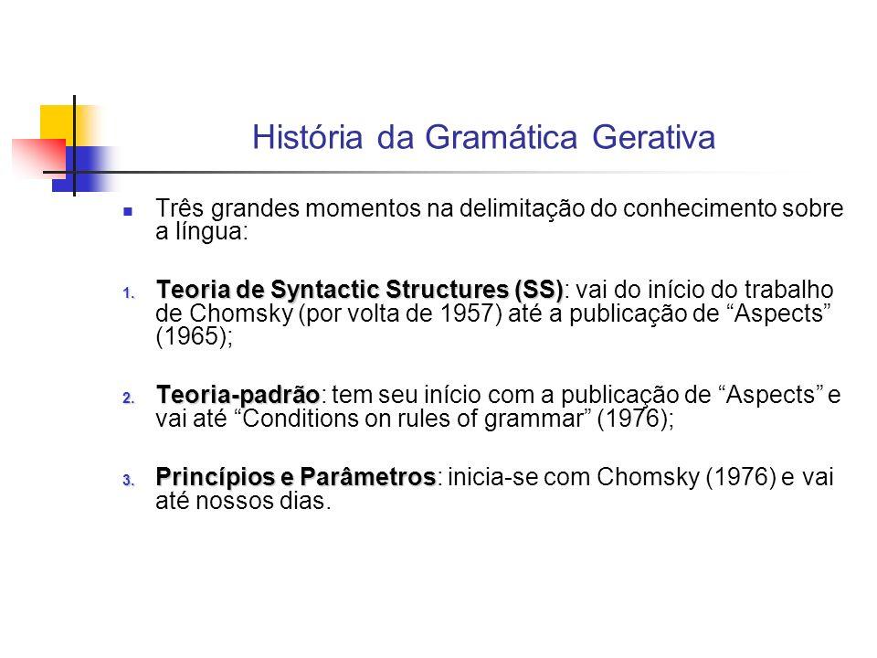 História da Gramática Gerativa