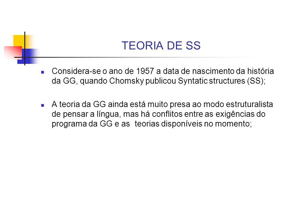 TEORIA DE SS Considera-se o ano de 1957 a data de nascimento da história da GG, quando Chomsky publicou Syntatic structures (SS);