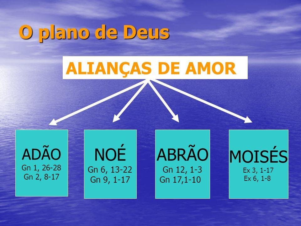 O plano de Deus ALIANÇAS DE AMOR NOÉ ABRÃO MOISÉS ADÃO Gn 6, 13-22