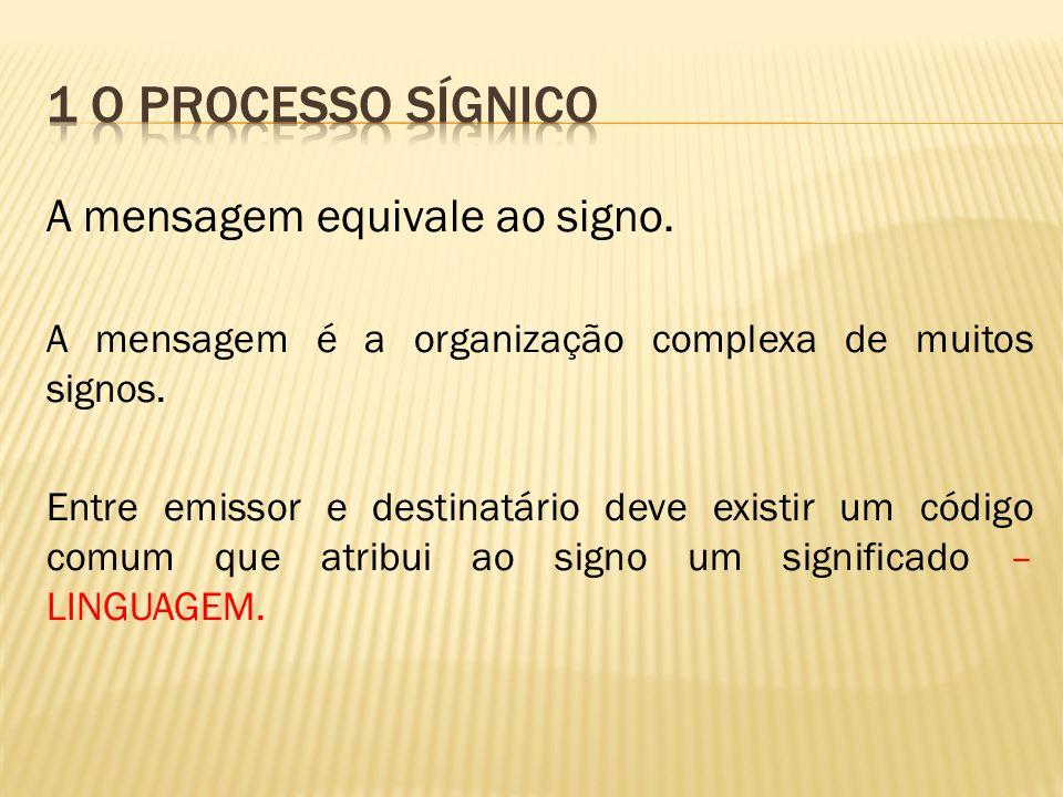 1 O Processo sígnico A mensagem equivale ao signo.