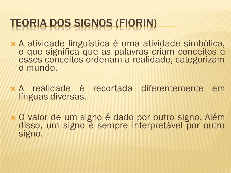 Teoria dos signos (Fiorin)