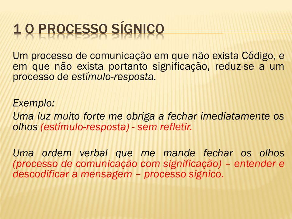 1 O Processo sígnico