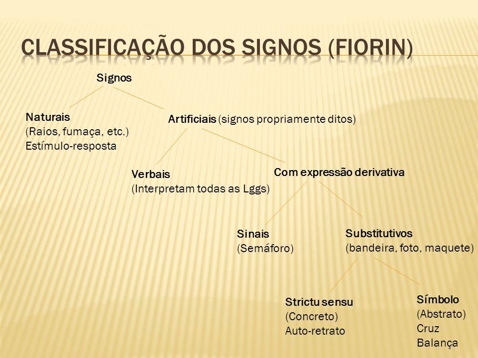Classificação dos Signos (Fiorin)