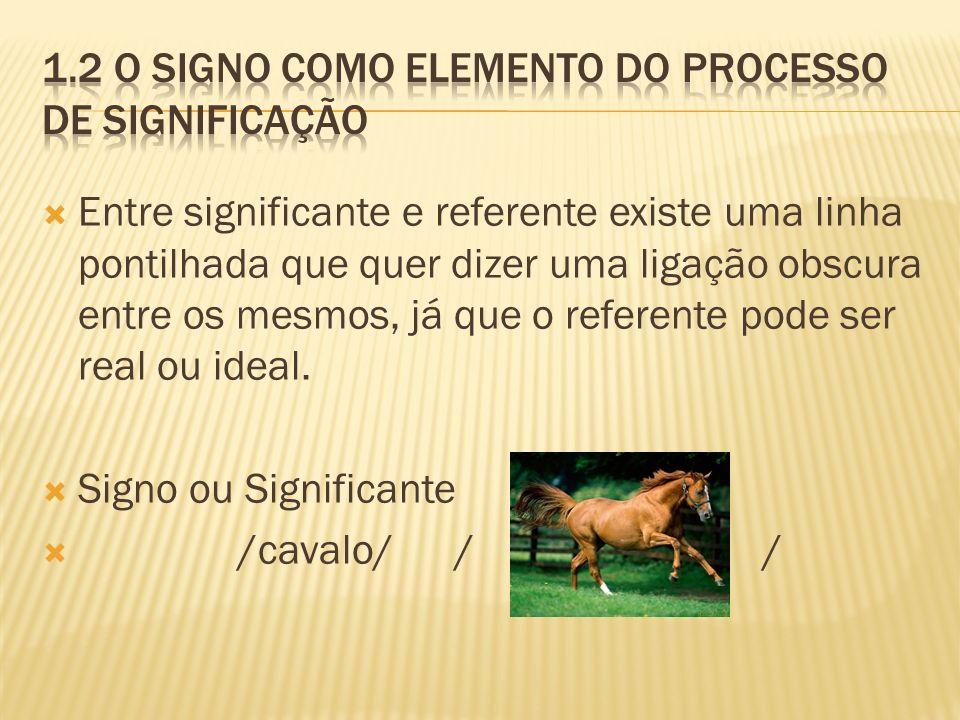 1.2 o signo como elemento do processo de significação