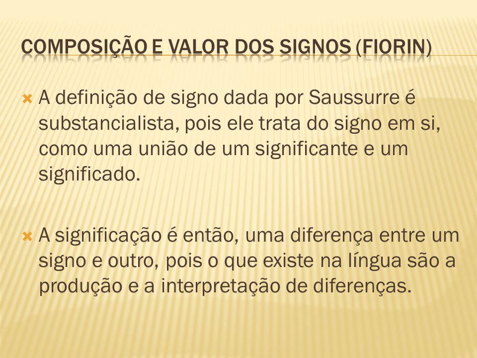 Composição e valor dos signos (Fiorin)