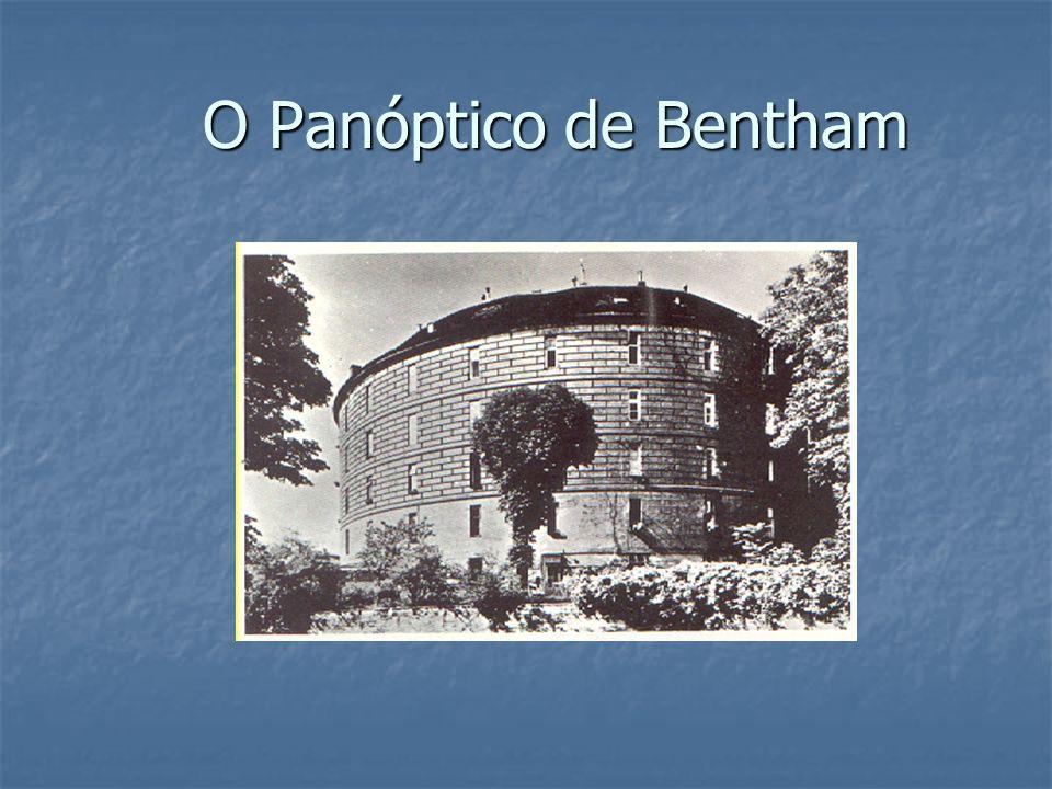 O Panóptico de Bentham