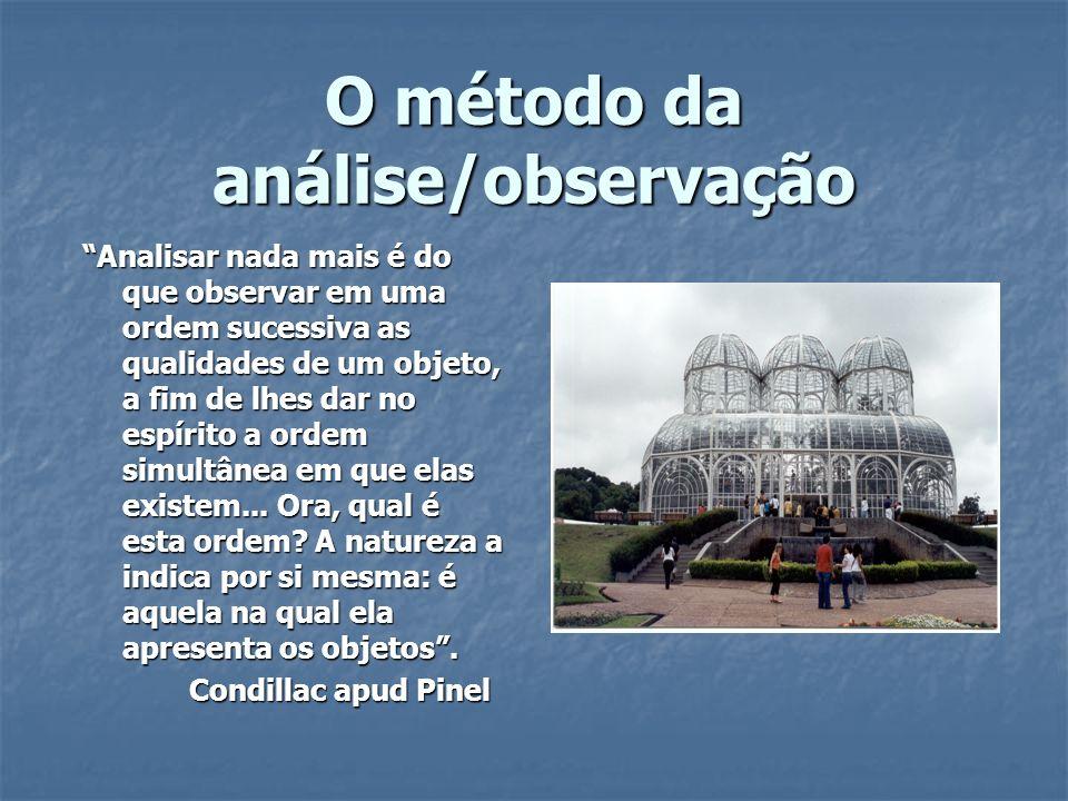 O método da análise/observação