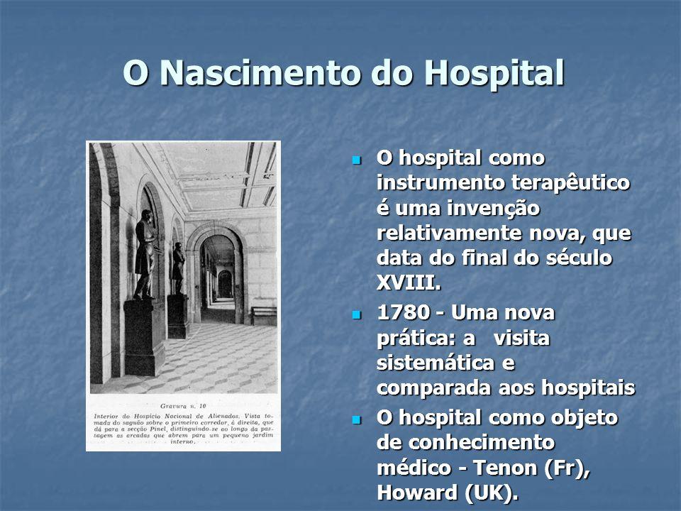 O Nascimento do Hospital