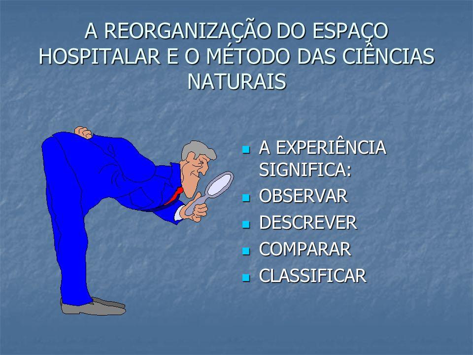 A REORGANIZAÇÃO DO ESPAÇO HOSPITALAR E O MÉTODO DAS CIÊNCIAS NATURAIS