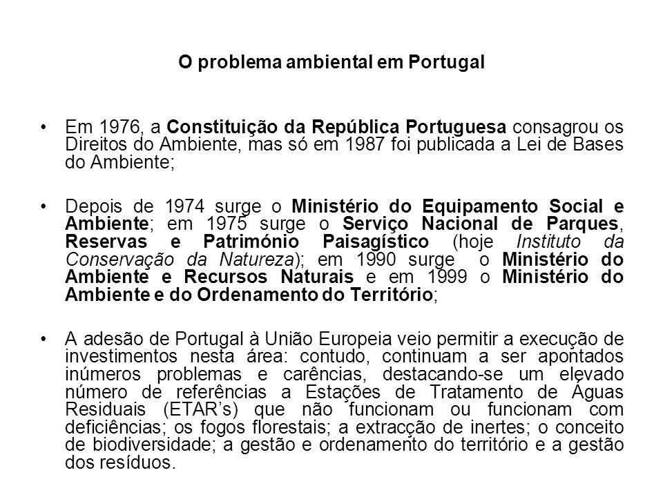 O problema ambiental em Portugal