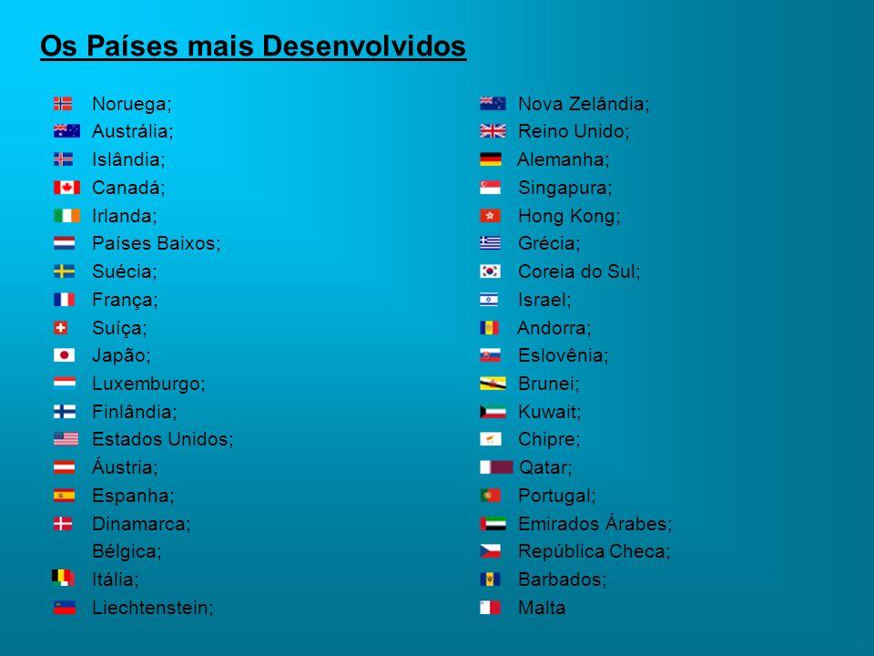 Os Países mais Desenvolvidos