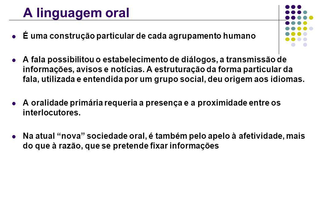 A linguagem oral É uma construção particular de cada agrupamento humano.