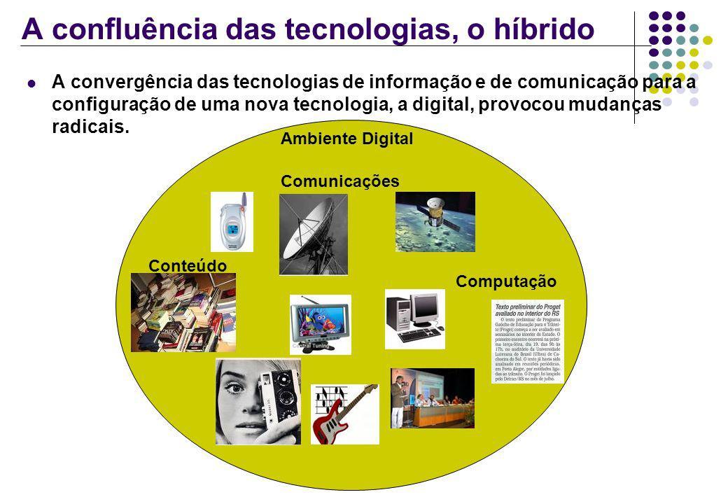 A confluência das tecnologias, o híbrido