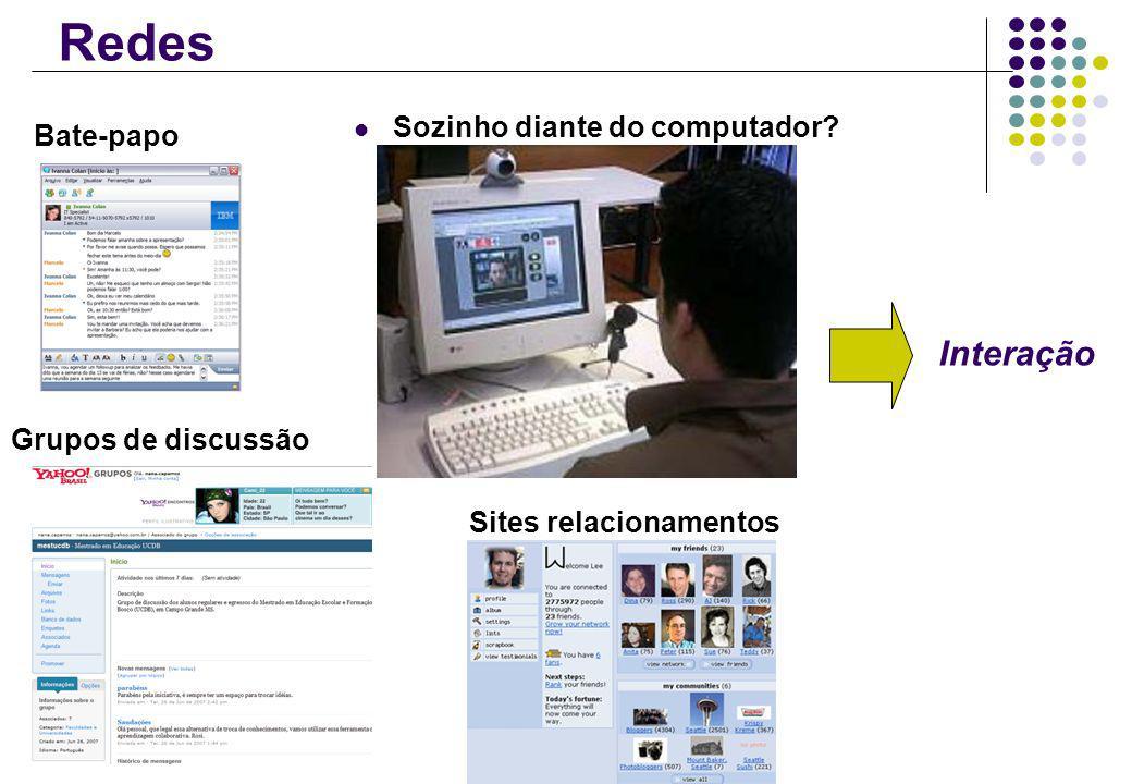 Redes Interação Sozinho diante do computador Bate-papo