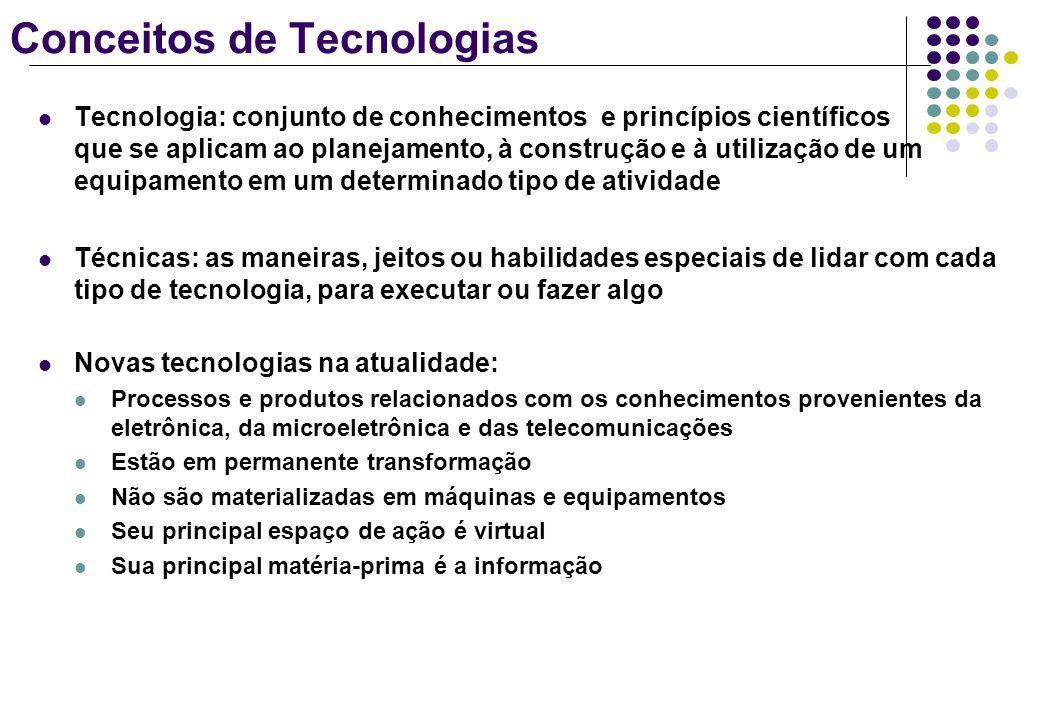 Conceitos de Tecnologias