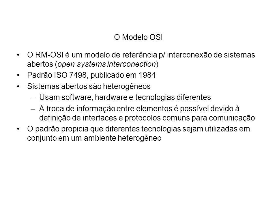 O Modelo OSI O RM-OSI é um modelo de referência p/ interconexão de sistemas abertos (open systems interconection)
