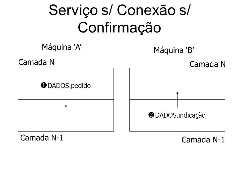 Serviço s/ Conexão s/ Confirmação