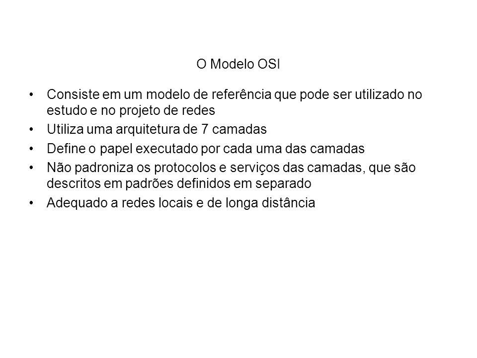O Modelo OSIConsiste em um modelo de referência que pode ser utilizado no estudo e no projeto de redes.