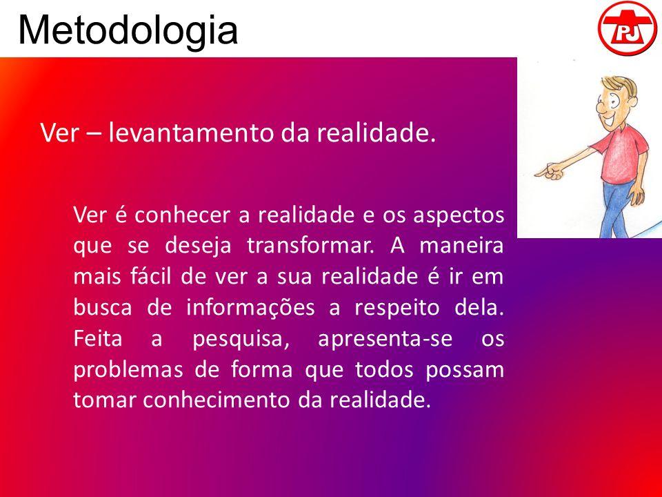 Metodologia Ver – levantamento da realidade.