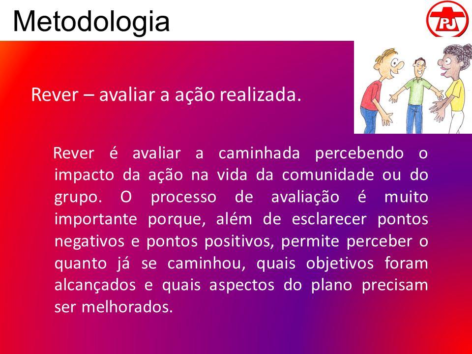 Metodologia Rever – avaliar a ação realizada.