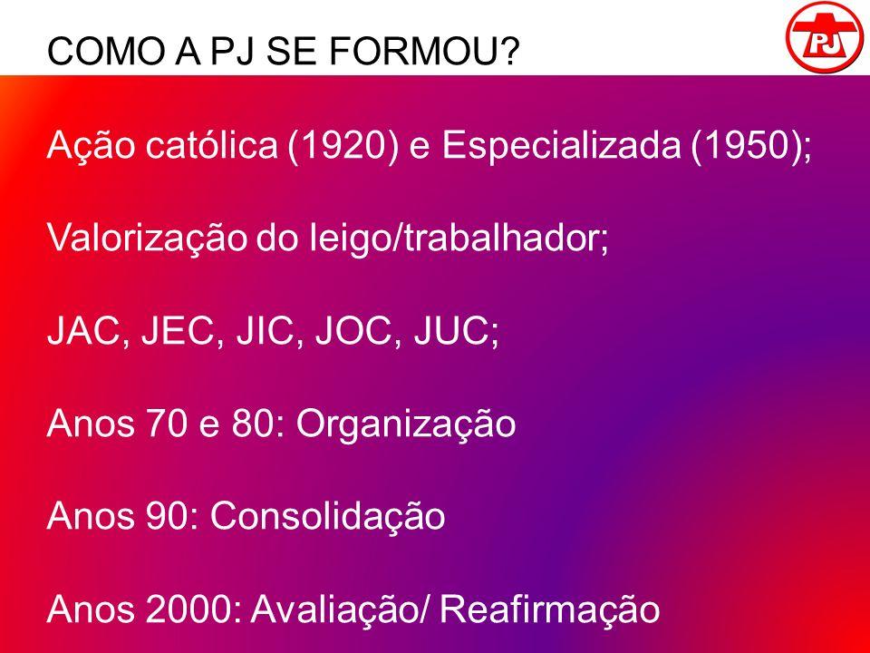 COMO A PJ SE FORMOU Ação católica (1920) e Especializada (1950); Valorização do leigo/trabalhador;