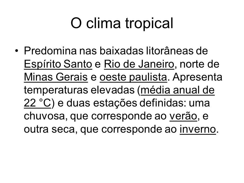 O clima tropical