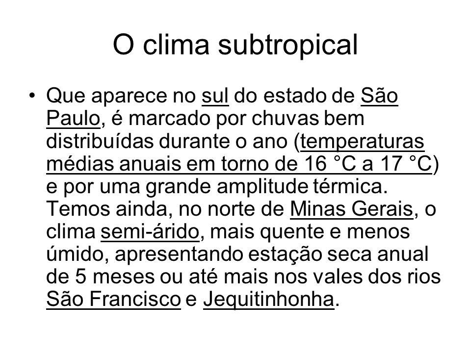 O clima subtropical