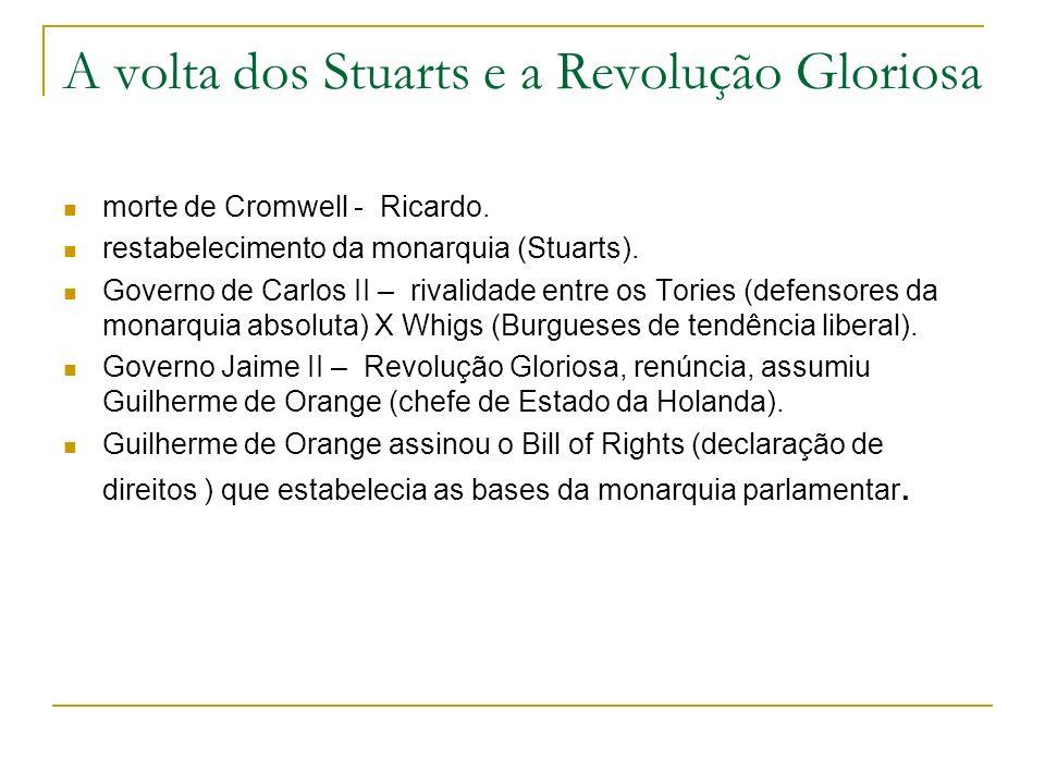 A volta dos Stuarts e a Revolução Gloriosa