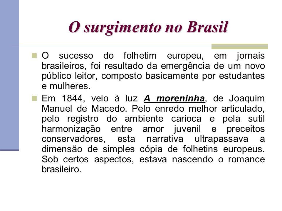 O surgimento no Brasil