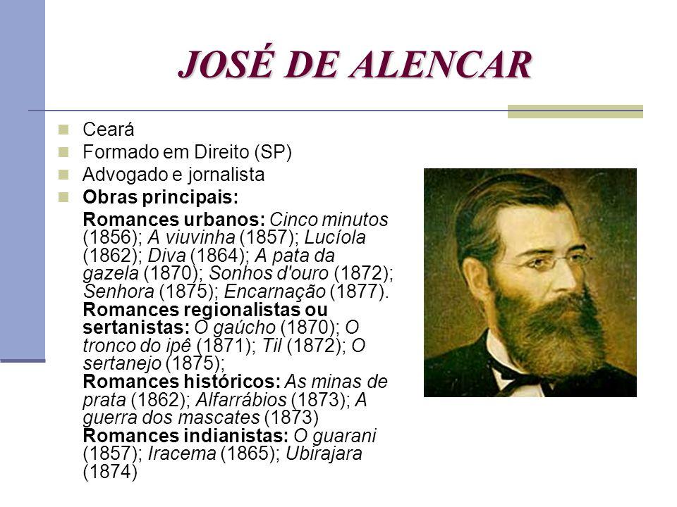 JOSÉ DE ALENCAR Ceará Formado em Direito (SP) Advogado e jornalista