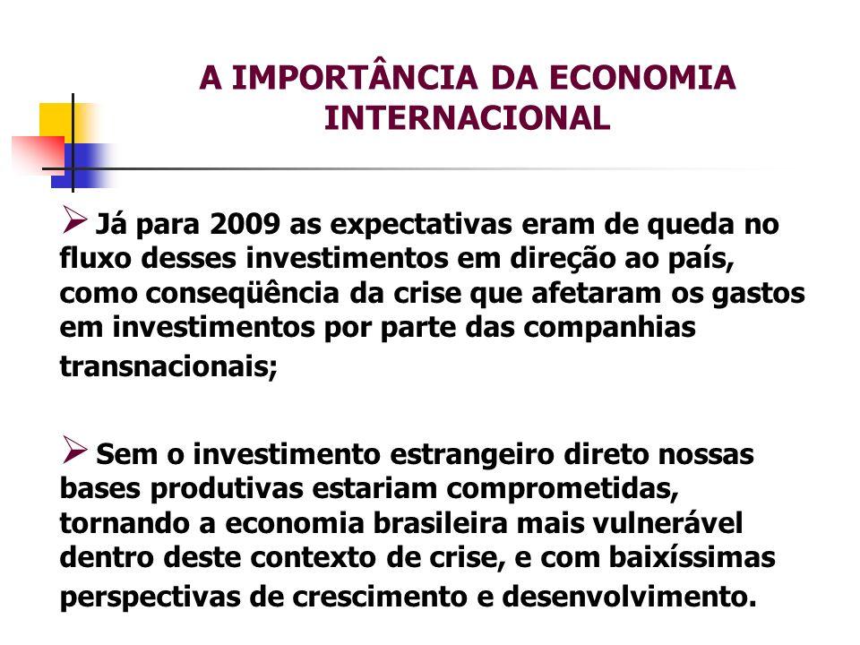 A IMPORTÂNCIA DA ECONOMIA INTERNACIONAL