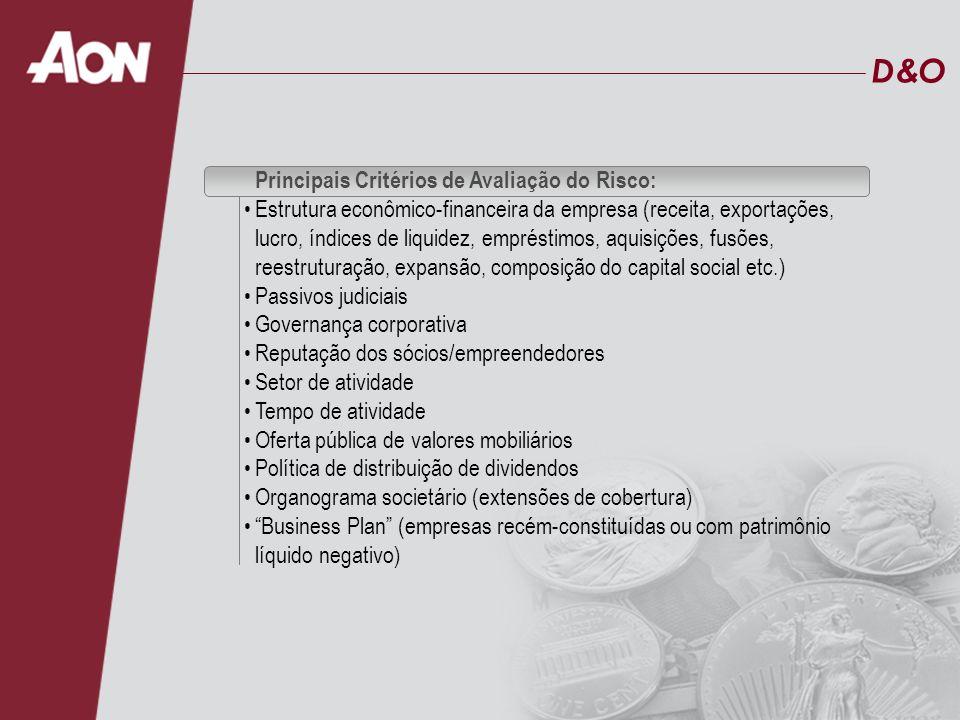 D&O Principais Critérios de Avaliação do Risco: