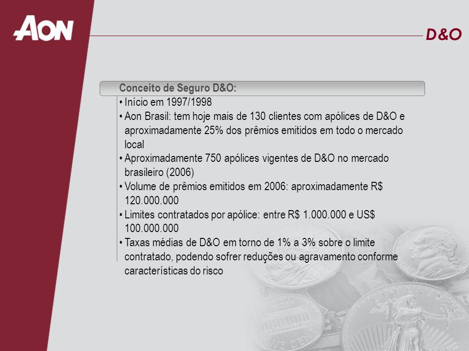 D&O Conceito de Seguro D&O: Início em 1997/1998