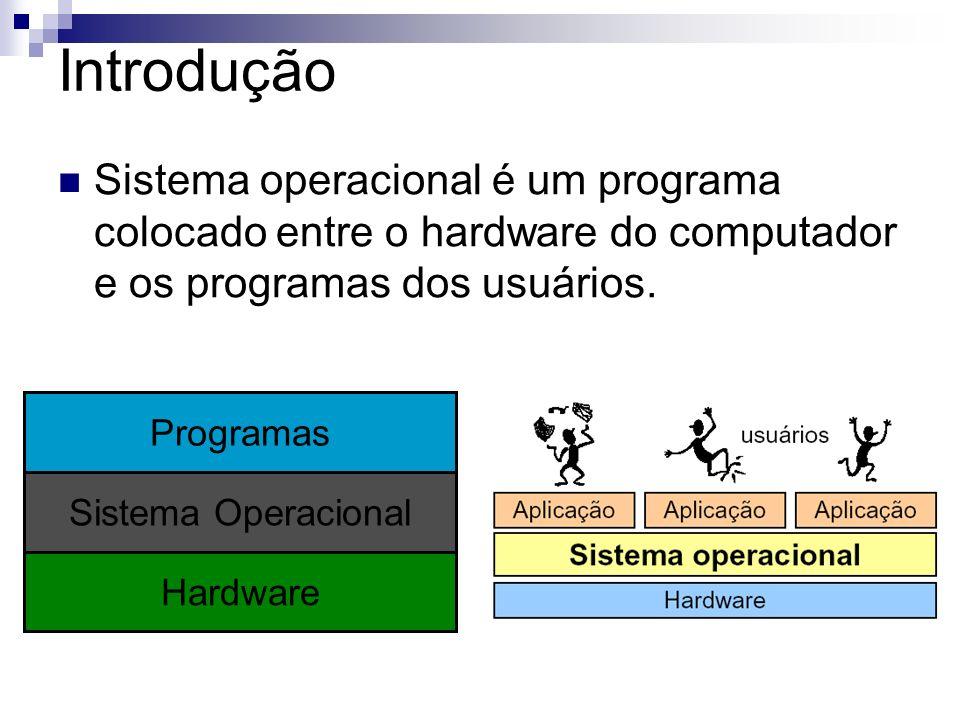 Introdução Sistema operacional é um programa colocado entre o hardware do computador e os programas dos usuários.