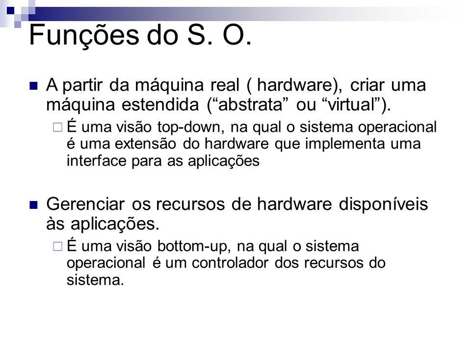 Funções do S. O. A partir da máquina real ( hardware), criar uma máquina estendida ( abstrata ou virtual ).