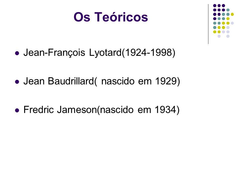 Os Teóricos Jean-François Lyotard(1924-1998)