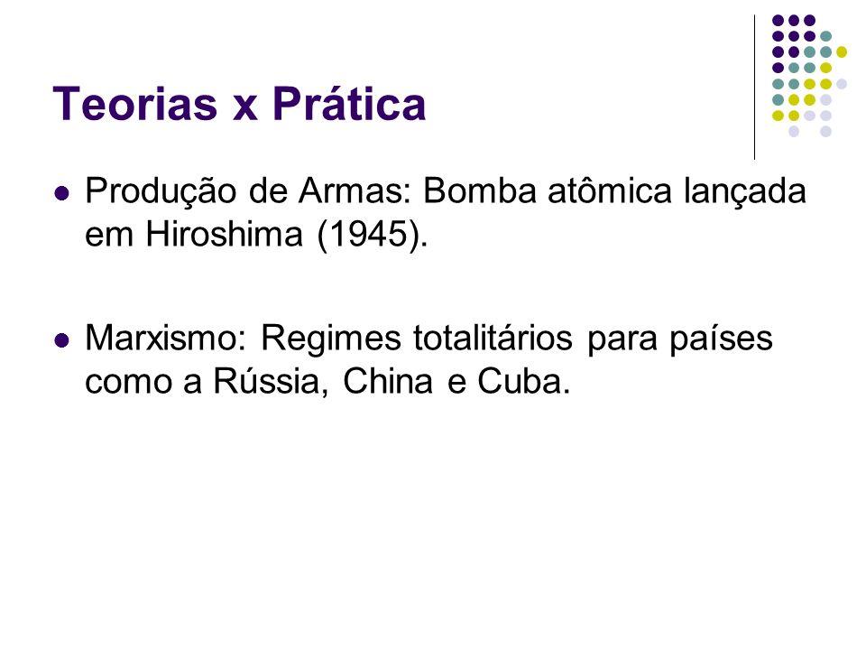 Teorias x PráticaProdução de Armas: Bomba atômica lançada em Hiroshima (1945).