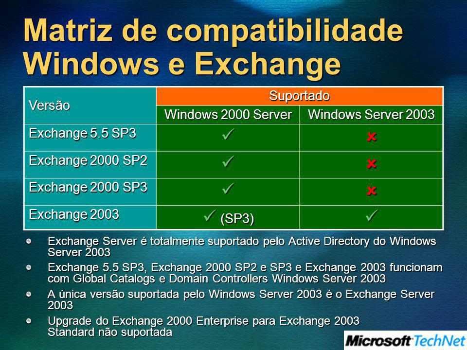 Matriz de compatibilidade Windows e Exchange