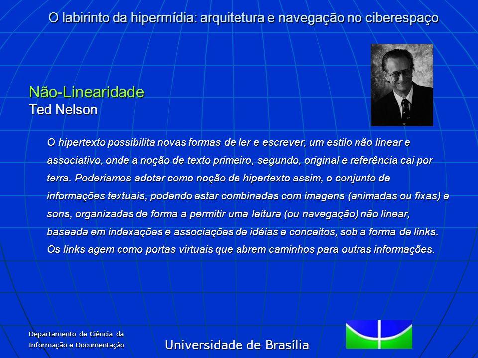 Não-Linearidade Ted Nelson
