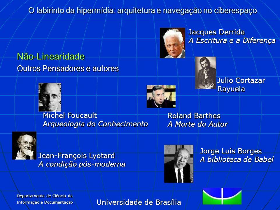 Não-Linearidade Outros Pensadores e autores