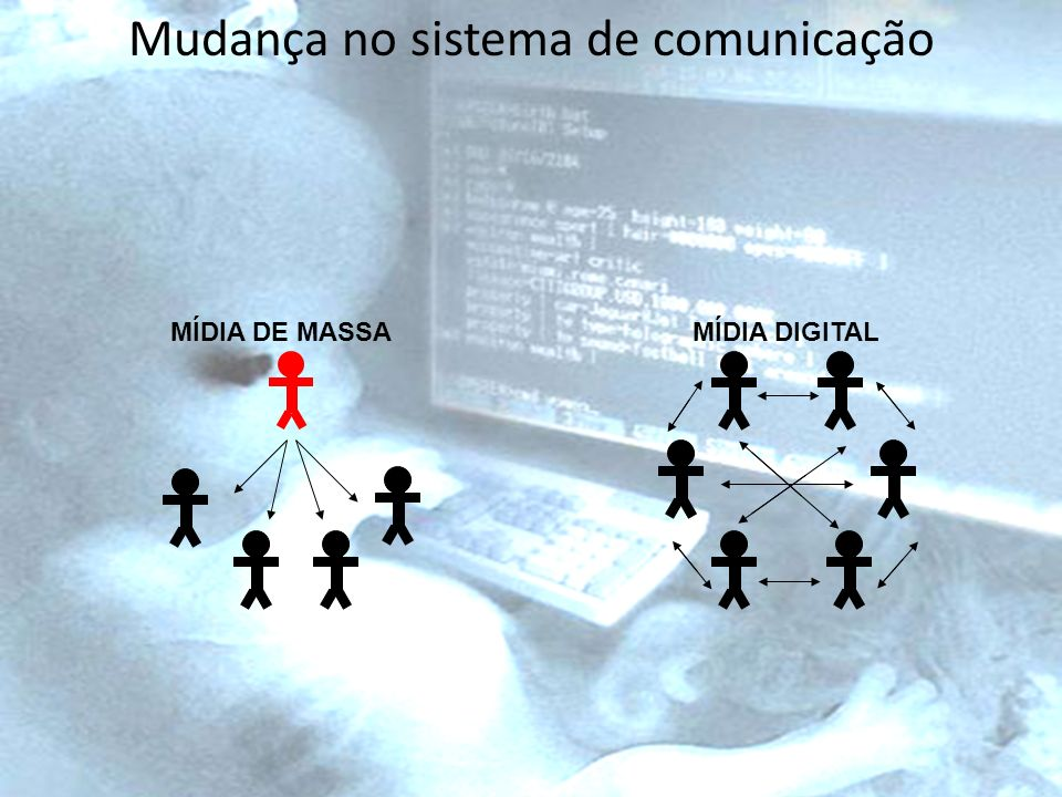 Mudança no sistema de comunicação