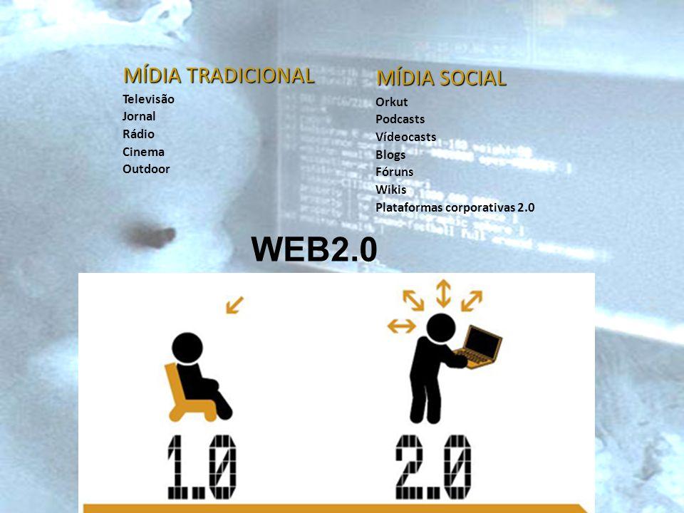 WEB2.0 MÍDIA TRADICIONAL MÍDIA SOCIAL Televisão Orkut Jornal Podcasts