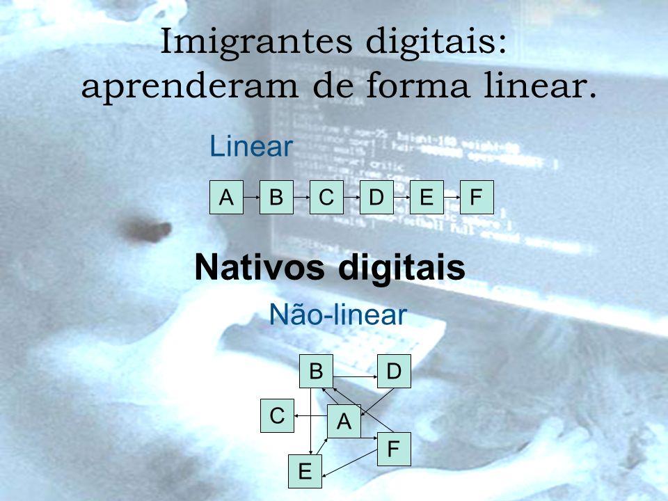Imigrantes digitais: aprenderam de forma linear.