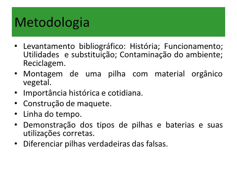 MetodologiaLevantamento bibliográfico: História; Funcionamento; Utilidades e substituição; Contaminação do ambiente; Reciclagem.