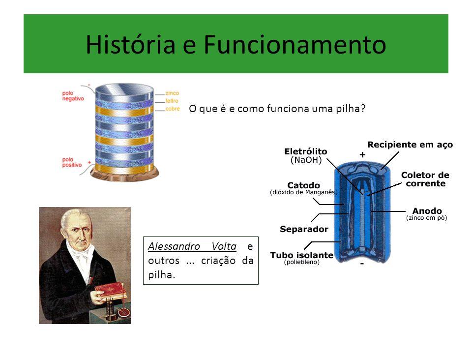 História e Funcionamento