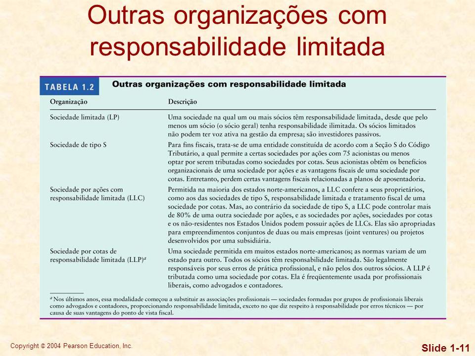 Outras organizações com responsabilidade limitada