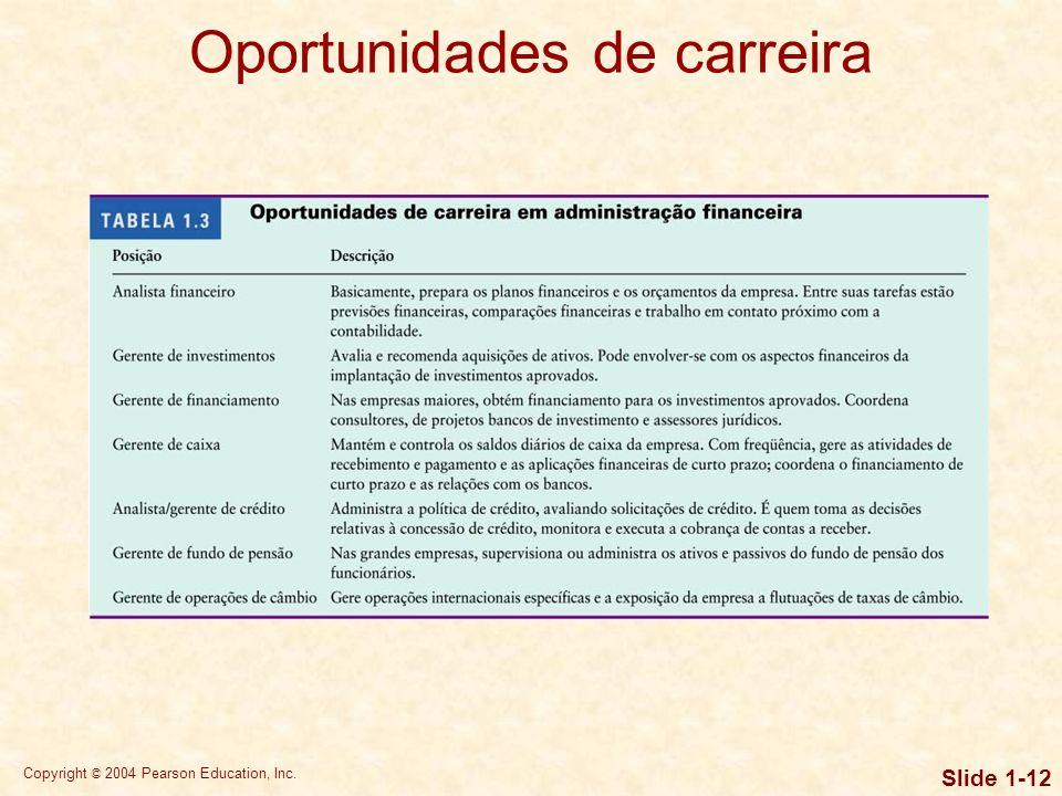 Oportunidades de carreira