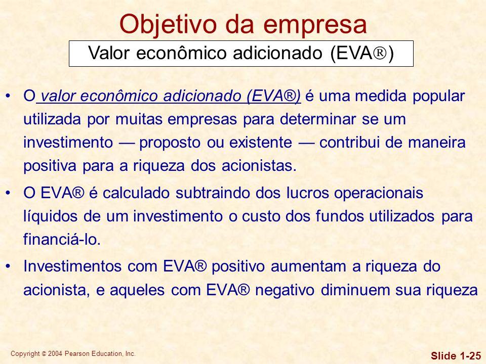 Valor econômico adicionado (EVA)
