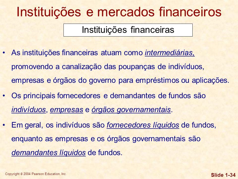 Instituições e mercados financeiros
