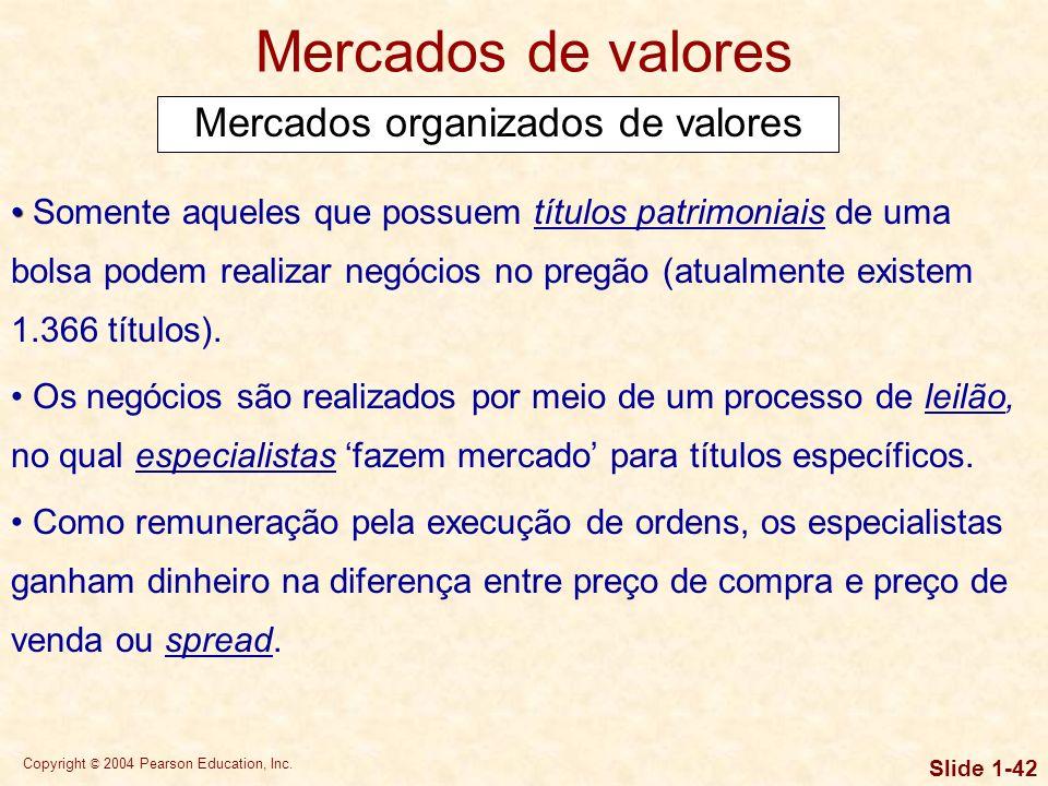 Mercados organizados de valores